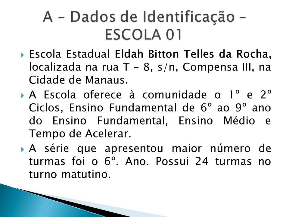 Escola Estadual Eldah Bitton Telles da Rocha, localizada na rua T – 8, s/n, Compensa III, na Cidade de Manaus. A Escola oferece à comunidade o 1º e 2º