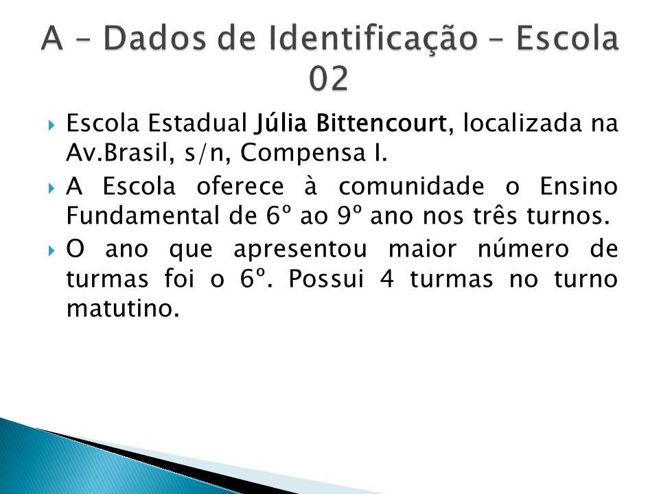 Escola Estadual Júlia Bittencourt, localizada na Av.Brasil, s/n, Compensa I. A Escola oferece à comunidade o Ensino Fundamental de 6º ao 9º ano nos tr
