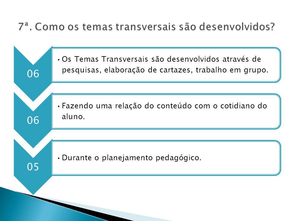 06 Os Temas Transversais são desenvolvidos através de pesquisas, elaboração de cartazes, trabalho em grupo. 06 Fazendo uma relação do conteúdo com o c