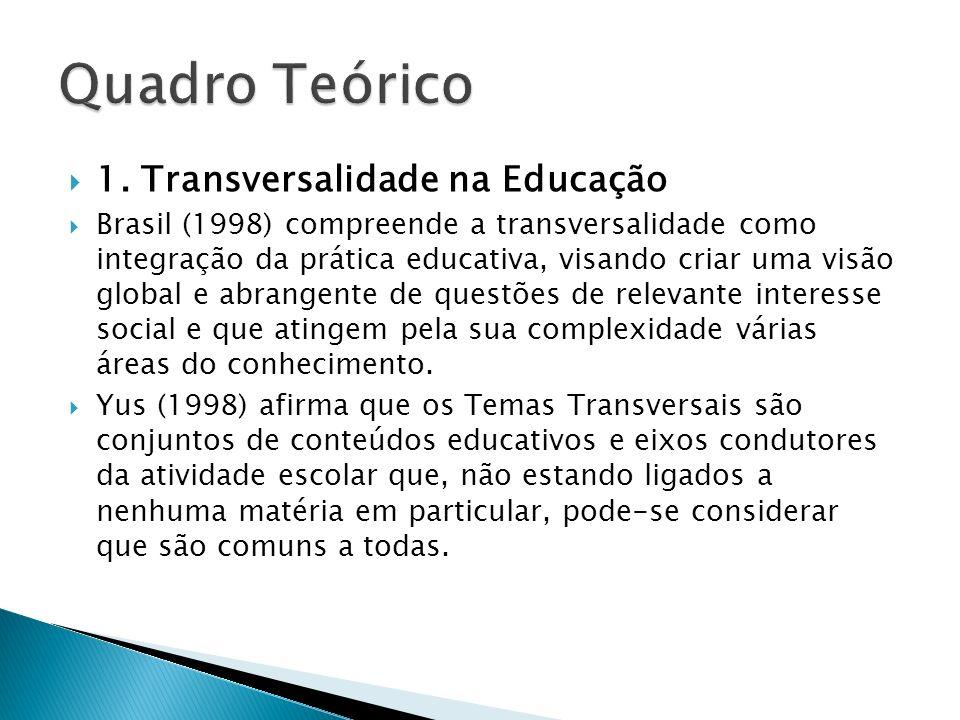 1. Transversalidade na Educação Brasil (1998) compreende a transversalidade como integração da prática educativa, visando criar uma visão global e abr