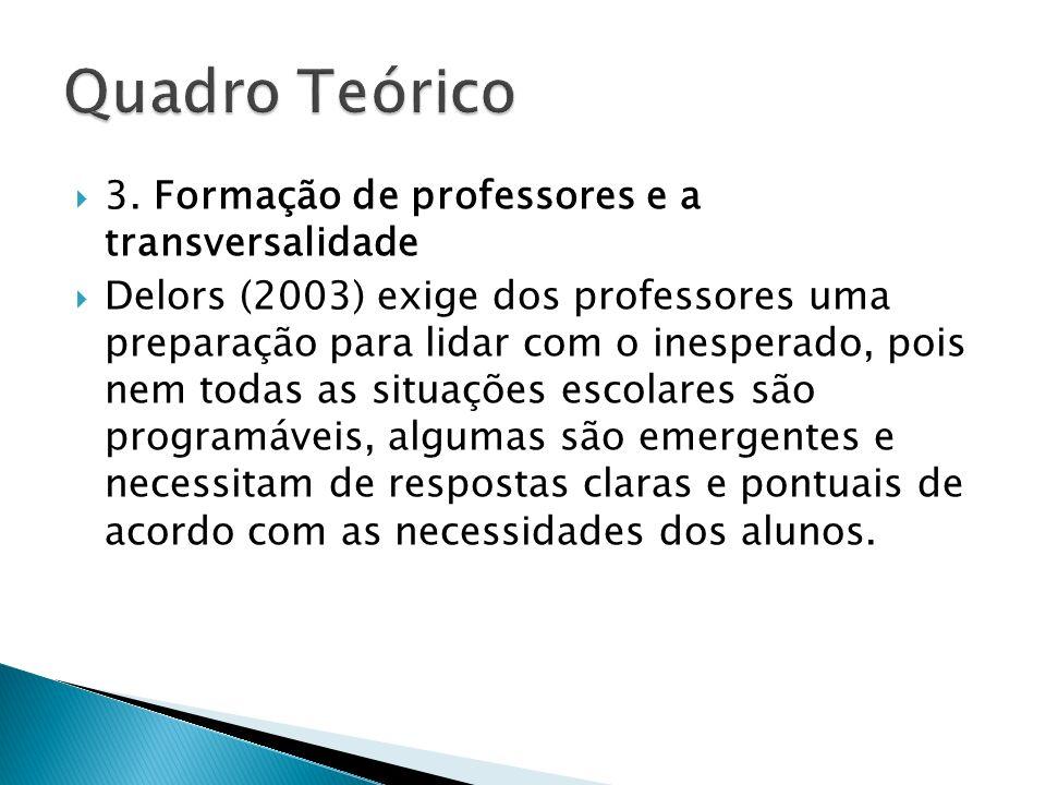 3. Formação de professores e a transversalidade Delors (2003) exige dos professores uma preparação para lidar com o inesperado, pois nem todas as situ