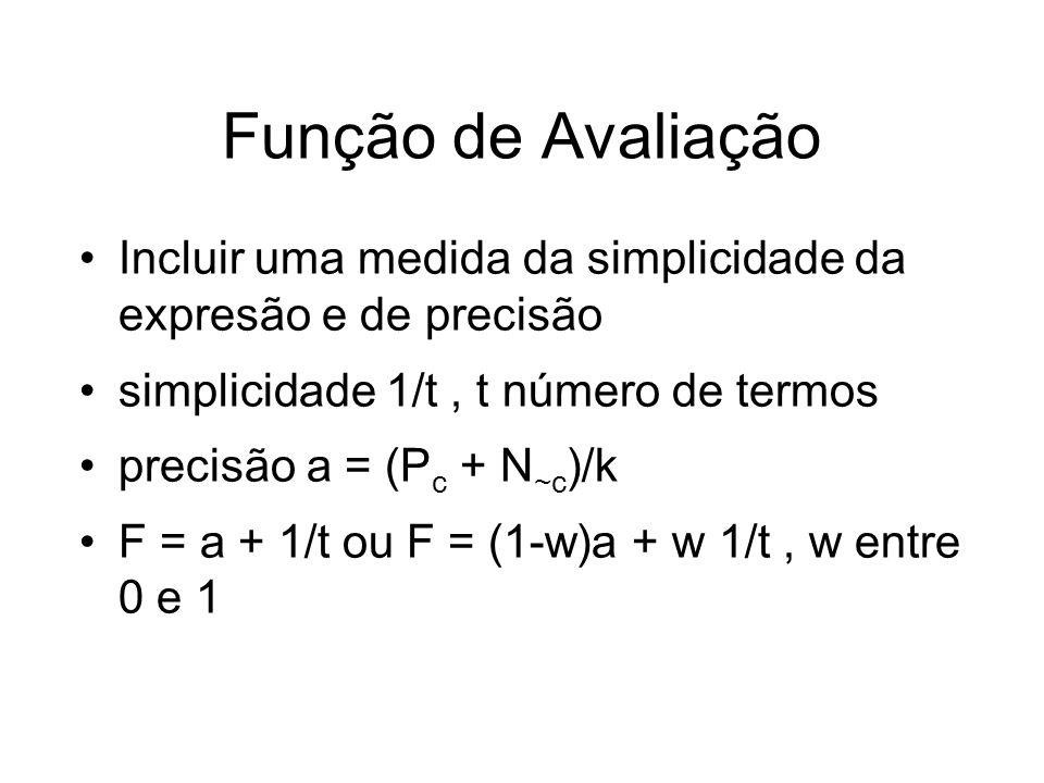 Função de Avaliação Incluir uma medida da simplicidade da expresão e de precisão simplicidade 1/t, t número de termos precisão a = (P c + N ~c )/k F = a + 1/t ou F = (1-w)a + w 1/t, w entre 0 e 1