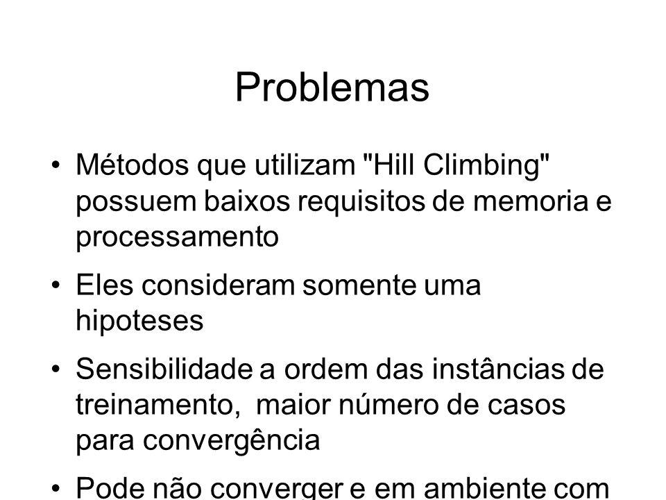 Problemas Métodos que utilizam Hill Climbing possuem baixos requisitos de memoria e processamento Eles consideram somente uma hipoteses Sensibilidade a ordem das instâncias de treinamento, maior número de casos para convergência Pode não converger e em ambiente com ruido podem abandonar sua boas hipoteses