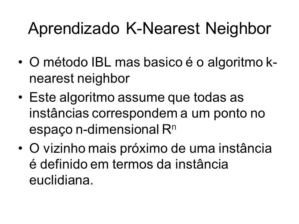 Aprendizado K-Nearest Neighbor O método IBL mas basico é o algoritmo k- nearest neighbor Este algoritmo assume que todas as instâncias correspondem a um ponto no espaço n-dimensional R n O vizinho mais próximo de uma instância é definido em termos da instância euclidiana.