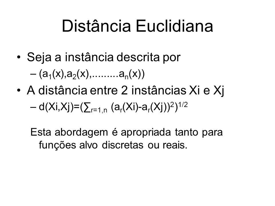 Distância Euclidiana Seja a instância descrita por –(a 1 (x),a 2 (x),.........a n (x)) A distância entre 2 instâncias Xi e Xj –d(Xi,Xj)=( r=1,n (a r (Xi)-a r (Xj)) 2 ) 1/2 Esta abordagem é apropriada tanto para funções alvo discretas ou reais.