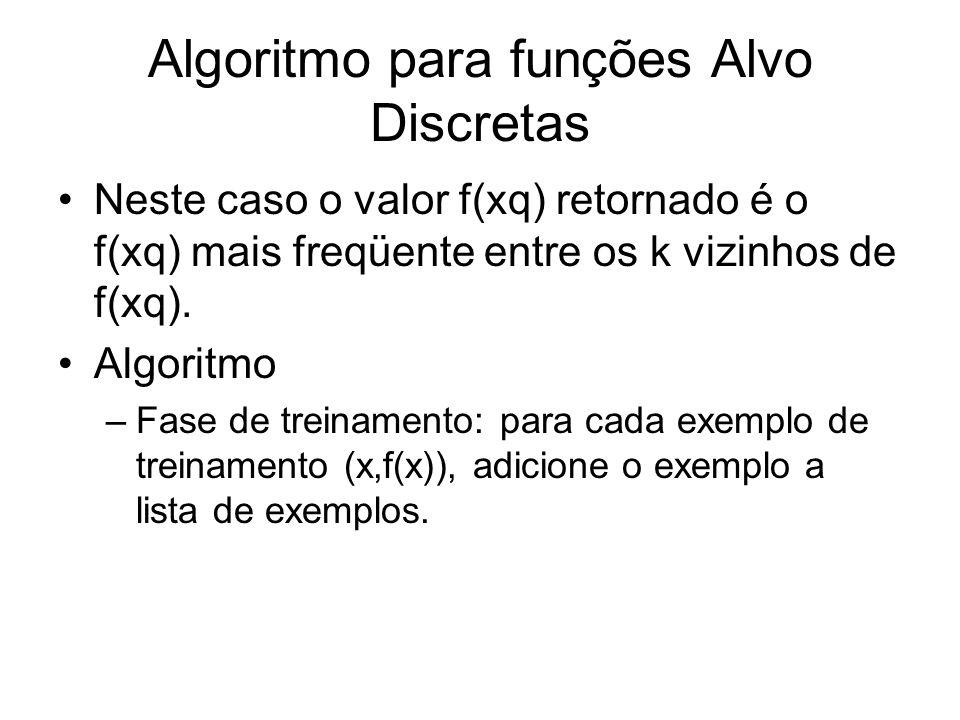 Algoritmo para funções Alvo Discretas Neste caso o valor f(xq) retornado é o f(xq) mais freqüente entre os k vizinhos de f(xq).