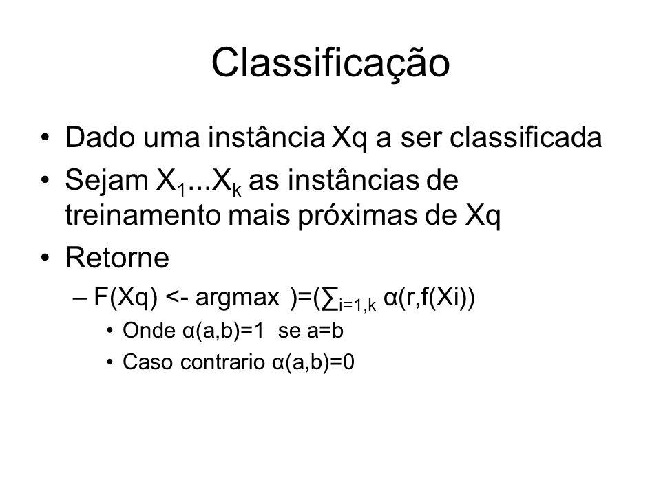 Classificação Dado uma instância Xq a ser classificada Sejam X 1...X k as instâncias de treinamento mais próximas de Xq Retorne –F(Xq) <- argmax )=( i=1,k α(r,f(Xi)) Onde α(a,b)=1 se a=b Caso contrario α(a,b)=0