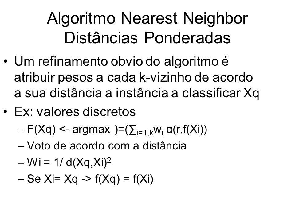 Algoritmo Nearest Neighbor Distâncias Ponderadas Um refinamento obvio do algoritmo é atribuir pesos a cada k-vizinho de acordo a sua distância a instância a classificar Xq Ex: valores discretos –F(Xq) <- argmax )=( i=1,k w i α(r,f(Xi)) –Voto de acordo com a distância –Wi = 1/ d(Xq,Xi) 2 –Se Xi= Xq -> f(Xq) = f(Xi)