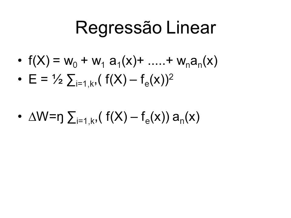 Regressão Linear f(X) = w 0 + w 1 a 1 (x)+.....+ w n a n (x) E = ½ i=1,k,( f(X) – f e (x)) 2 W=ŋ i=1,k,( f(X) – f e (x)) a n (x)