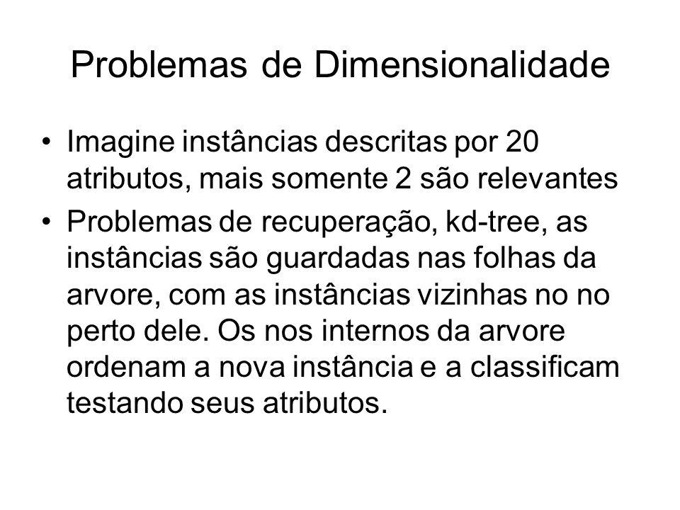 Problemas de Dimensionalidade Imagine instâncias descritas por 20 atributos, mais somente 2 são relevantes Problemas de recuperação, kd-tree, as instâncias são guardadas nas folhas da arvore, com as instâncias vizinhas no no perto dele.