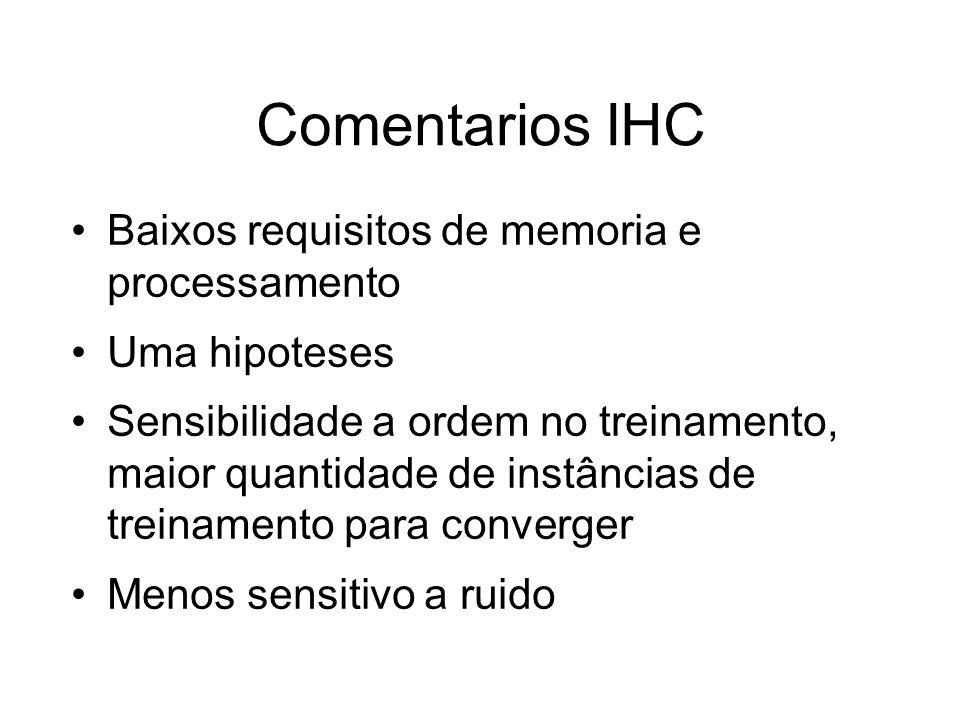 Comentarios IHC Baixos requisitos de memoria e processamento Uma hipoteses Sensibilidade a ordem no treinamento, maior quantidade de instâncias de treinamento para converger Menos sensitivo a ruido
