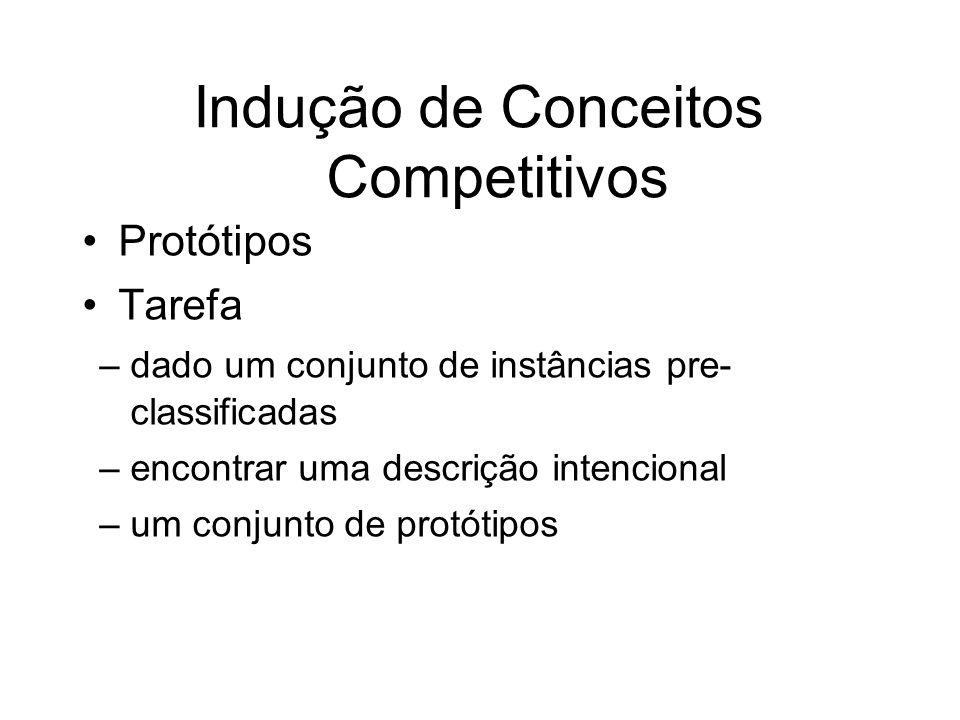 Protótipos Tarefa –dado um conjunto de instâncias pre- classificadas –encontrar uma descrição intencional –um conjunto de protótipos