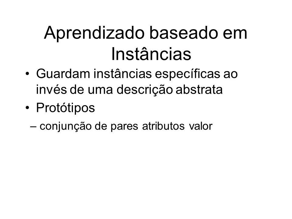 Aprendizado baseado em Instâncias Guardam instâncias específicas ao invés de uma descrição abstrata Protótipos –conjunção de pares atributos valor