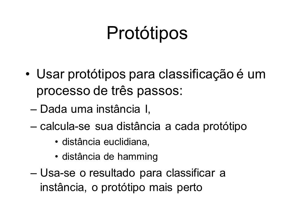 Protótipos Usar protótipos para classificação é um processo de três passos: –Dada uma instância I, –calcula-se sua distância a cada protótipo distância euclidiana, distância de hamming –Usa-se o resultado para classificar a instância, o protótipo mais perto