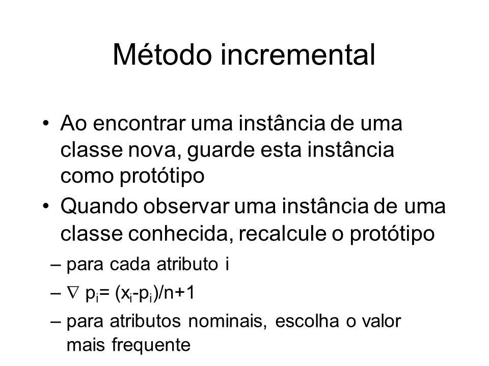 Método incremental Ao encontrar uma instância de uma classe nova, guarde esta instância como protótipo Quando observar uma instância de uma classe conhecida, recalcule o protótipo –para cada atributo i – p i = (x i -p i )/n+1 –para atributos nominais, escolha o valor mais frequente