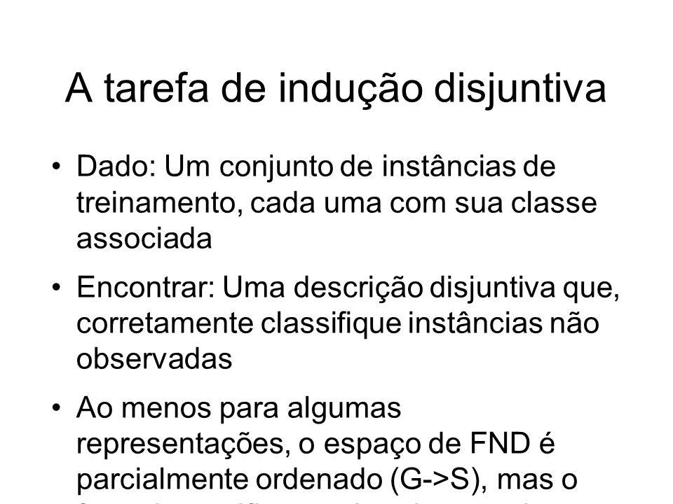A tarefa de indução disjuntiva Dado: Um conjunto de instâncias de treinamento, cada uma com sua classe associada Encontrar: Uma descrição disjuntiva que, corretamente classifique instâncias não observadas Ao menos para algumas representações, o espaço de FND é parcialmente ordenado (G->S), mas o fator de ramificação é muito grande