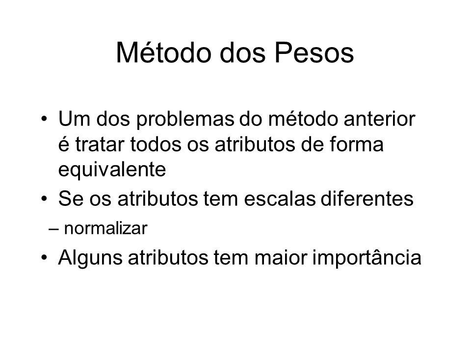 Método dos Pesos Um dos problemas do método anterior é tratar todos os atributos de forma equivalente Se os atributos tem escalas diferentes –normalizar Alguns atributos tem maior importância