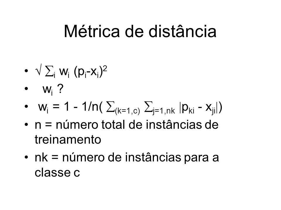 Métrica de distância i w i (p i -x i ) 2 w i .