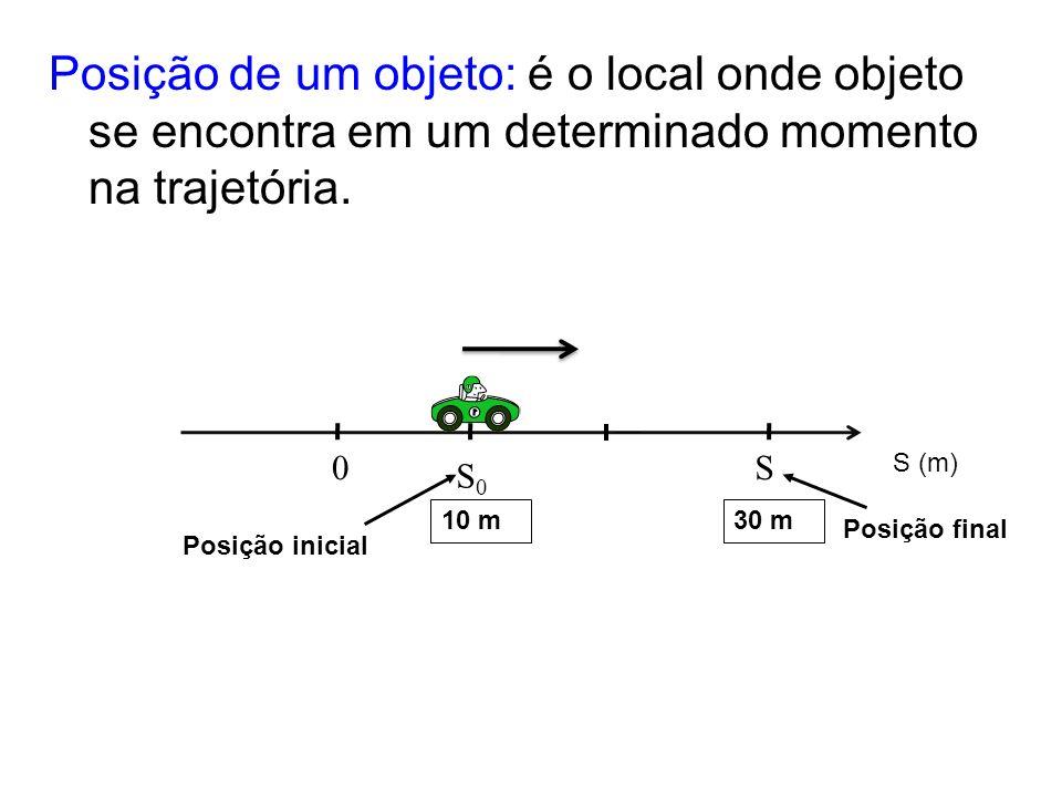 Posição de um objeto: é o local onde objeto se encontra em um determinado momento na trajetória. 0 S0S0 S Posição inicial Posição final S (m) 10 m30 m
