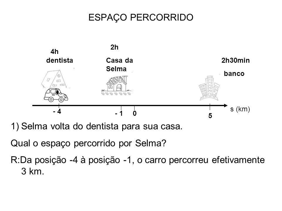 dentistaCasa da Selma banco ESPAÇO PERCORRIDO 4h 2h 2h30min 1)Selma volta do dentista para sua casa. Qual o espaço percorrido por Selma? R:Da posição