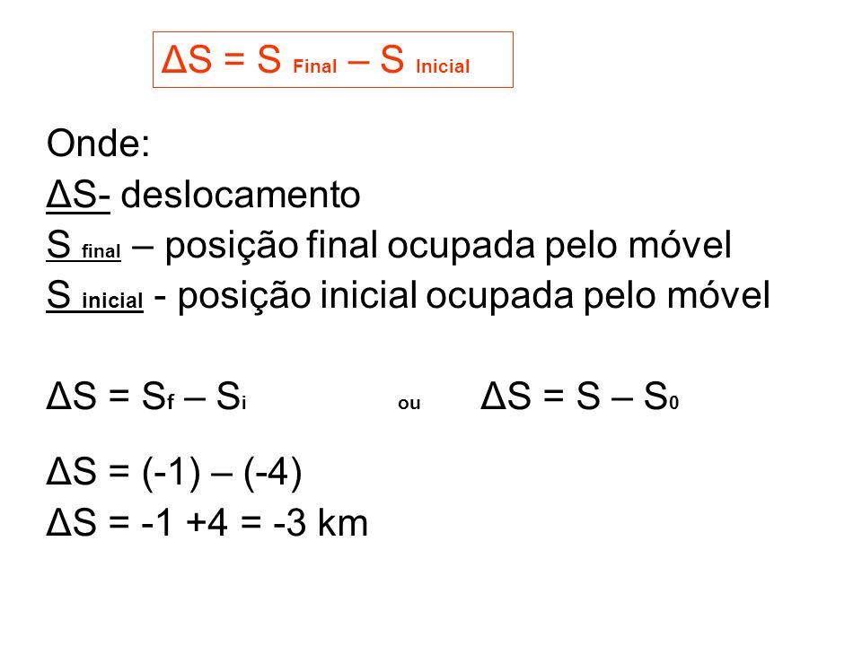 Onde: ΔS- deslocamento S final – posição final ocupada pelo móvel S inicial - posição inicial ocupada pelo móvel ΔS = S f – S i ou ΔS = S – S 0 ΔS = (