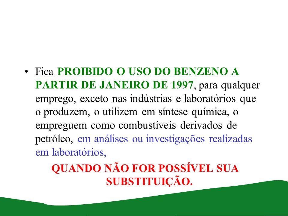 Fica PROIBIDO O USO DO BENZENO A PARTIR DE JANEIRO DE 1997, para qualquer emprego, exceto nas indústrias e laboratórios que o produzem, o utilizem em
