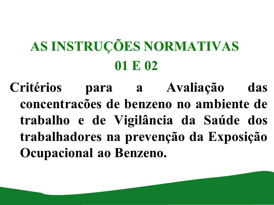 AS INSTRUÇÕES NORMATIVAS 01 E 02 Critérios para a Avaliação das concentracões de benzeno no ambiente de trabalho e de Vigilância da Saúde dos trabalha