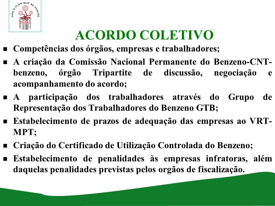 ACORDO COLETIVO n Competências dos órgãos, empresas e trabalhadores; n A criação da Comissão Nacional Permanente do Benzeno-CNT- benzeno, órgão Tripar