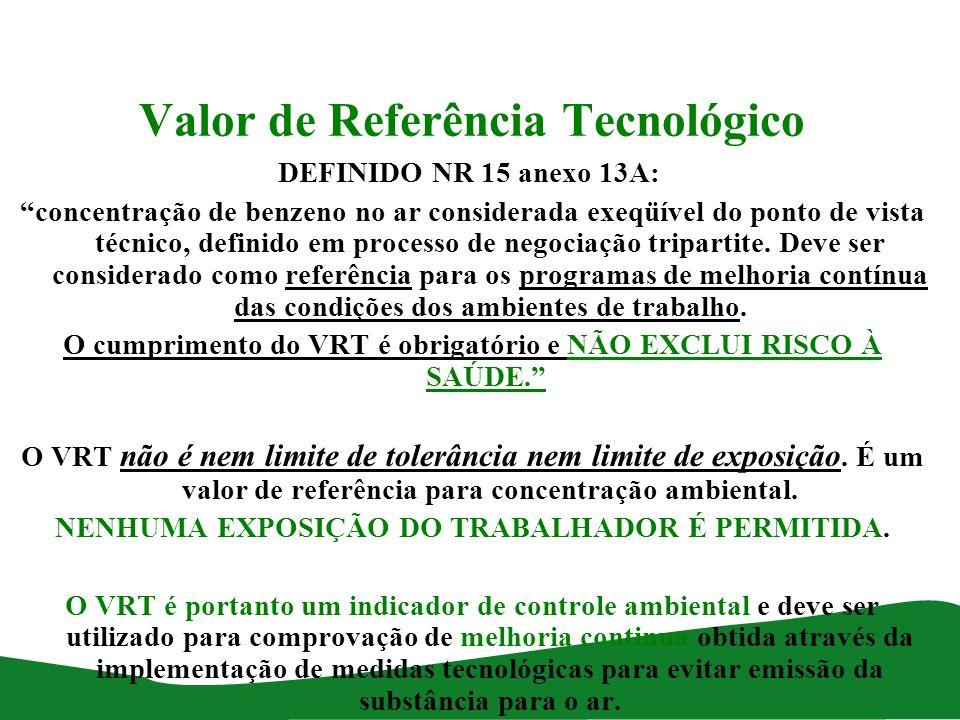 Valor de Referência Tecnológico DEFINIDO NR 15 anexo 13A: concentração de benzeno no ar considerada exeqüível do ponto de vista técnico, definido em p