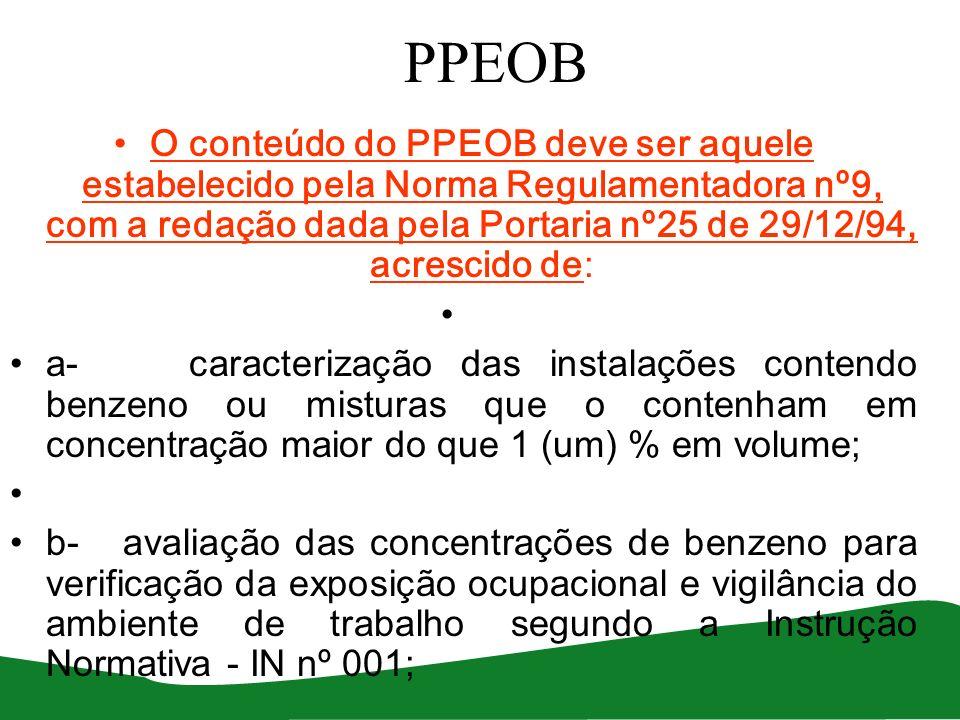 PPEOB O conteúdo do PPEOB deve ser aquele estabelecido pela Norma Regulamentadora nº9, com a redação dada pela Portaria nº25 de 29/12/94, acrescido de