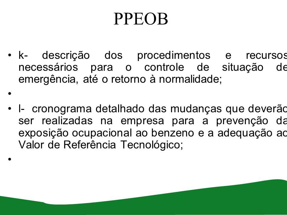 PPEOB k- descrição dos procedimentos e recursos necessários para o controle de situação de emergência, até o retorno à normalidade; l- cronograma deta