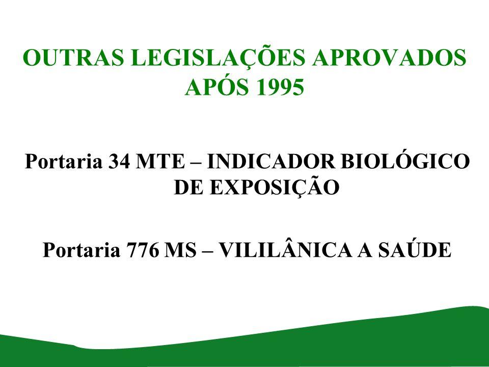 OUTRAS LEGISLAÇÕES APROVADOS APÓS 1995 Portaria 34 MTE – INDICADOR BIOLÓGICO DE EXPOSIÇÃO Portaria 776 MS – VILILÂNICA A SAÚDE