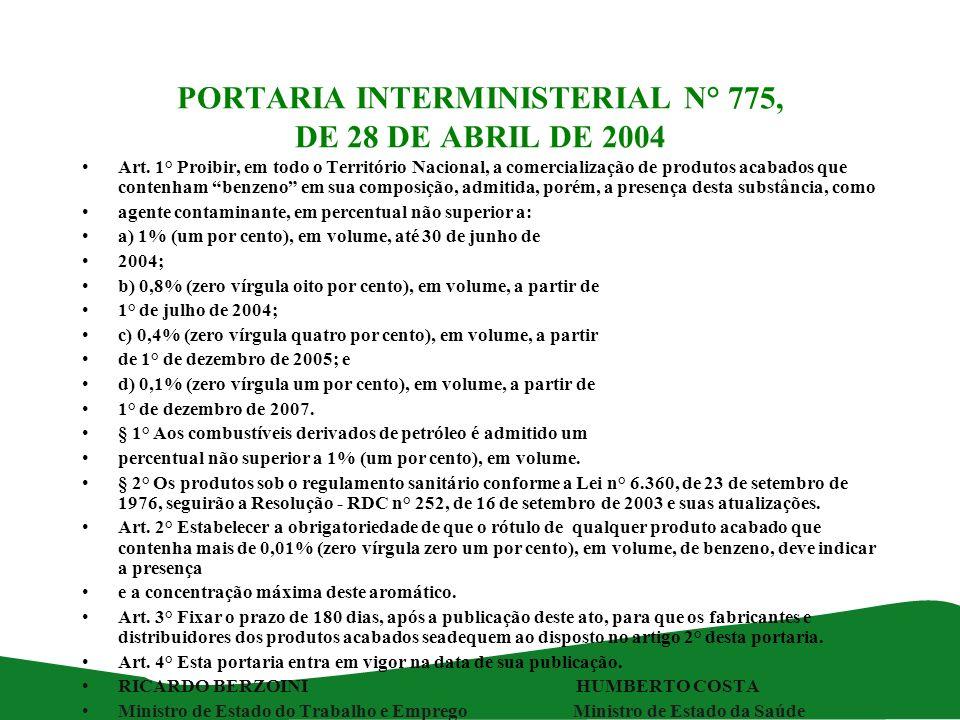 PORTARIA INTERMINISTERIAL N° 775, DE 28 DE ABRIL DE 2004 Art. 1° Proibir, em todo o Território Nacional, a comercialização de produtos acabados que co