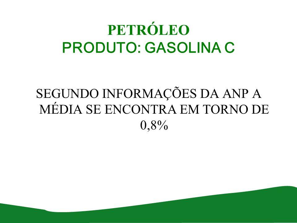 PETRÓLEO PRODUTO: GASOLINA C SEGUNDO INFORMAÇÕES DA ANP A MÉDIA SE ENCONTRA EM TORNO DE 0,8%
