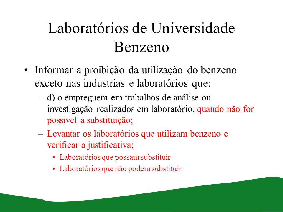 Laboratórios de Universidade Benzeno Informar a proibição da utilização do benzeno exceto nas industrias e laboratórios que: –d) o empreguem em trabal