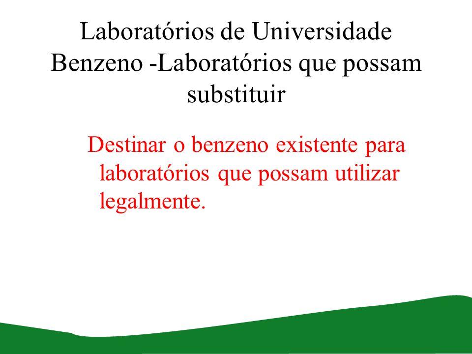 Laboratórios de Universidade Benzeno -Laboratórios que possam substituir Destinar o benzeno existente para laboratórios que possam utilizar legalmente