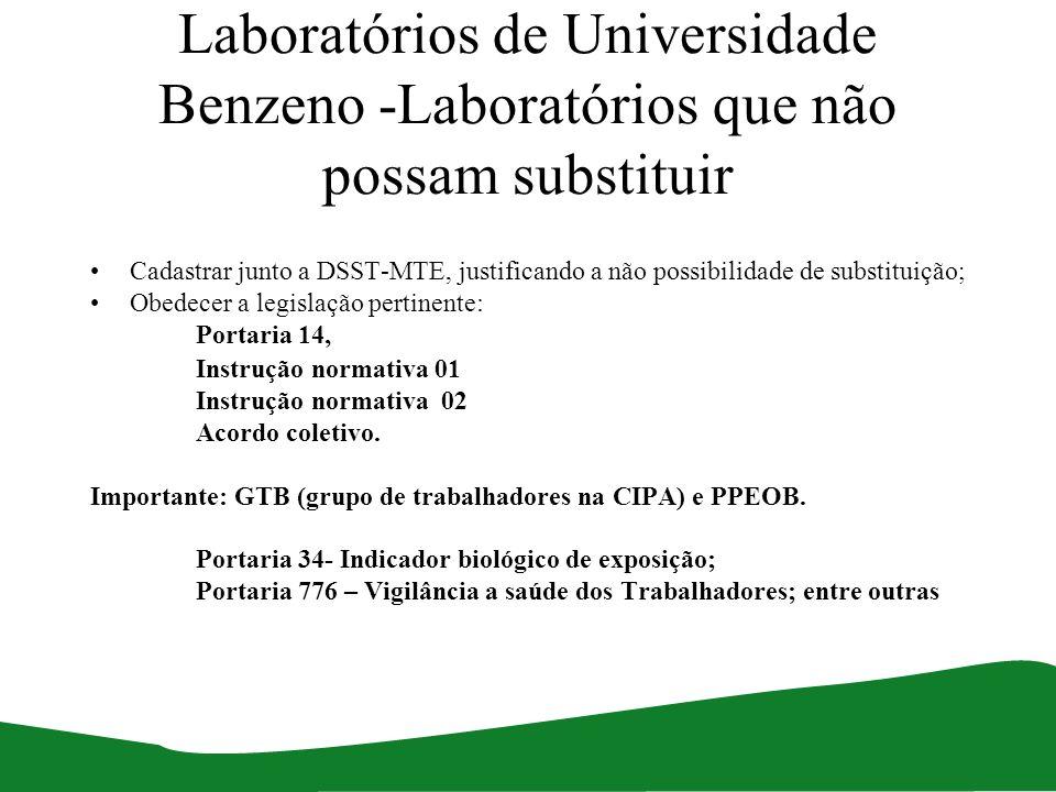 Laboratórios de Universidade Benzeno -Laboratórios que não possam substituir Cadastrar junto a DSST-MTE, justificando a não possibilidade de substitui