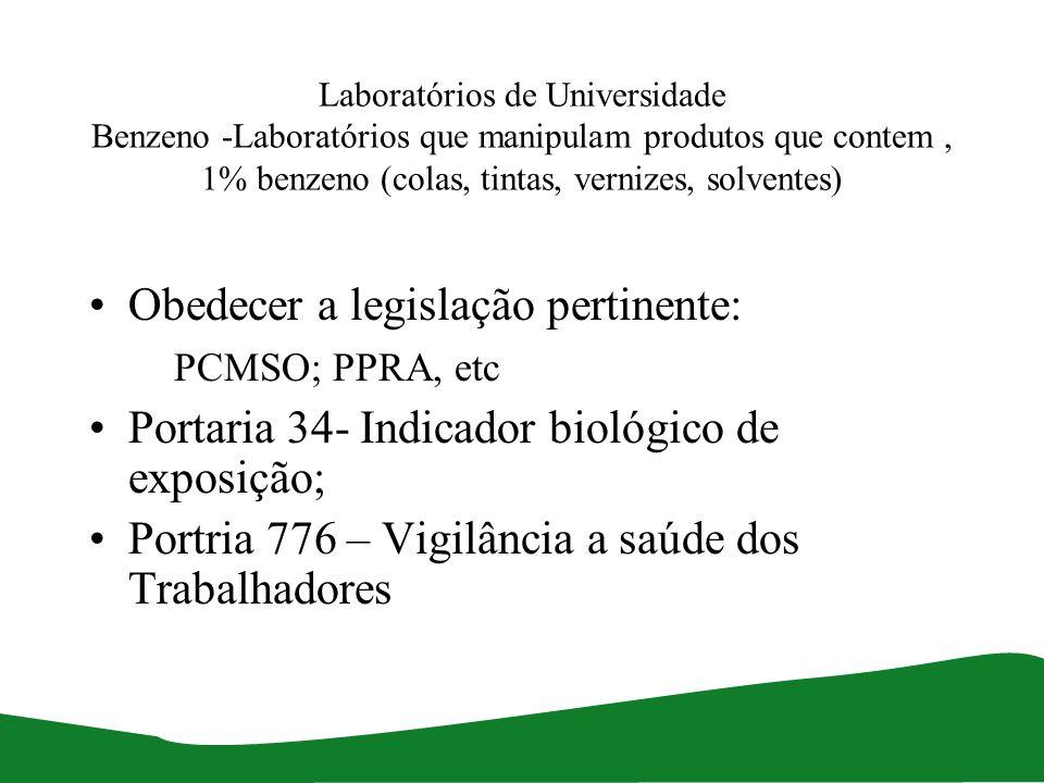 Laboratórios de Universidade Benzeno -Laboratórios que manipulam produtos que contem, 1% benzeno (colas, tintas, vernizes, solventes) Obedecer a legis