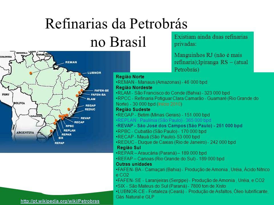 Refinarias da Petrobrás no Brasil Existiam ainda duas refinarias privadas: Manguinhos RJ (não é mais refinaria);Ipiranga RS – (atual Petrobrás) Região