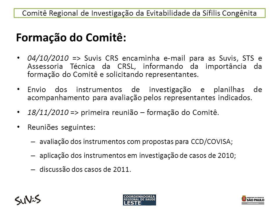 Comitê Regional de Investigação da Evitabilidade da Sífilis Congênita 04/10/2010 => Suvis CRS encaminha e-mail para as Suvis, STS e Assessoria Técnica