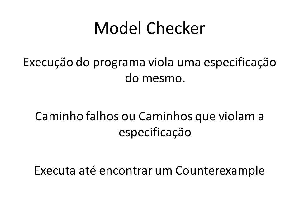 Model Checker Execução do programa viola uma especificação do mesmo.