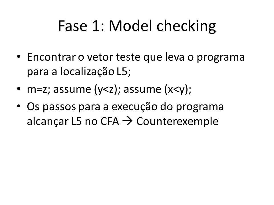 Fase 1: Model checking Encontrar o vetor teste que leva o programa para a localização L5; m=z; assume (y<z); assume (x<y); Os passos para a execução do programa alcançar L5 no CFA Counterexemple