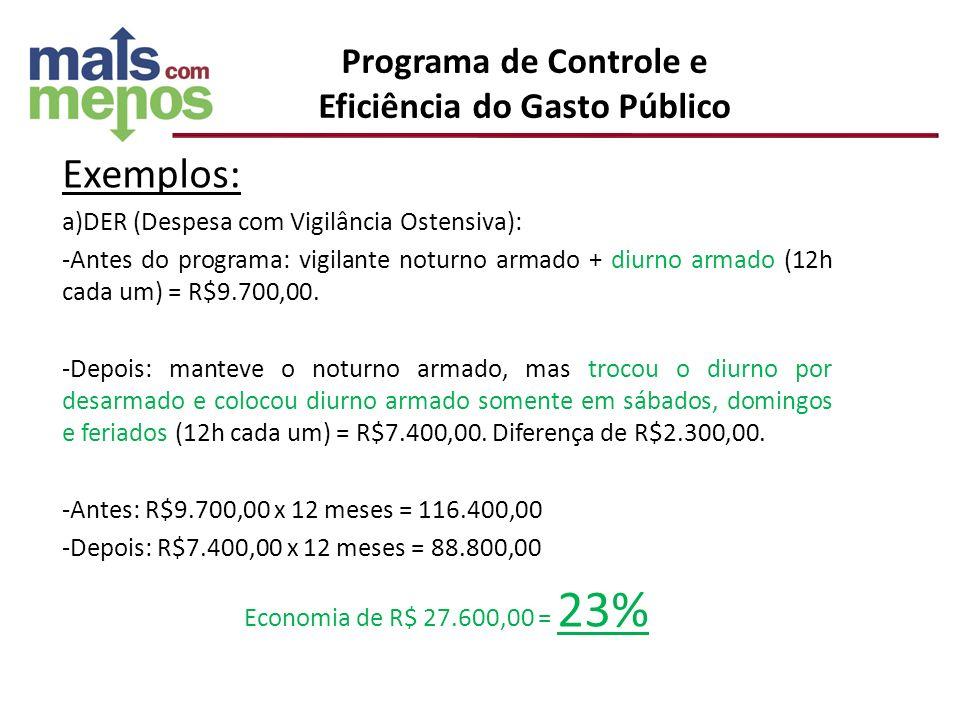 Exemplos: a)DER (Despesa com Vigilância Ostensiva): -Antes do programa: vigilante noturno armado + diurno armado (12h cada um) = R$9.700,00. -Depois: