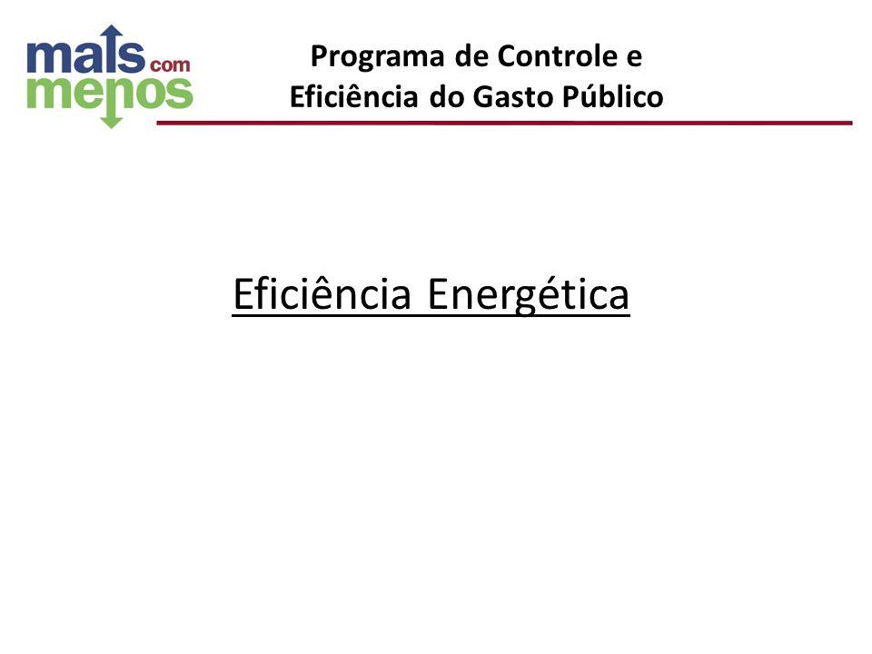 Eficiência Energética Programa de Controle e Eficiência do Gasto Público