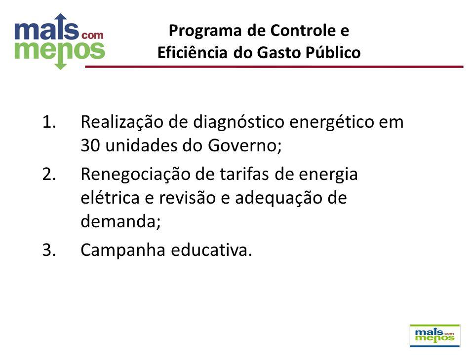 1.Realização de diagnóstico energético em 30 unidades do Governo; 2.Renegociação de tarifas de energia elétrica e revisão e adequação de demanda; 3.Ca