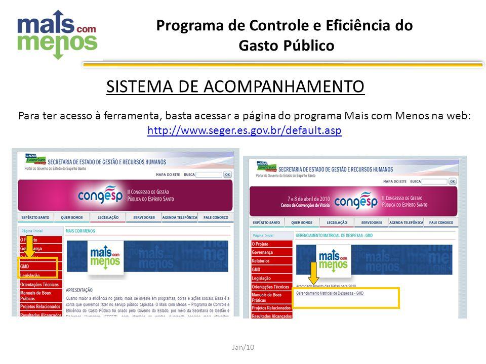 Para ter acesso à ferramenta, basta acessar a página do programa Mais com Menos na web: http://www.seger.es.gov.br/default.asp http://www.seger.es.gov