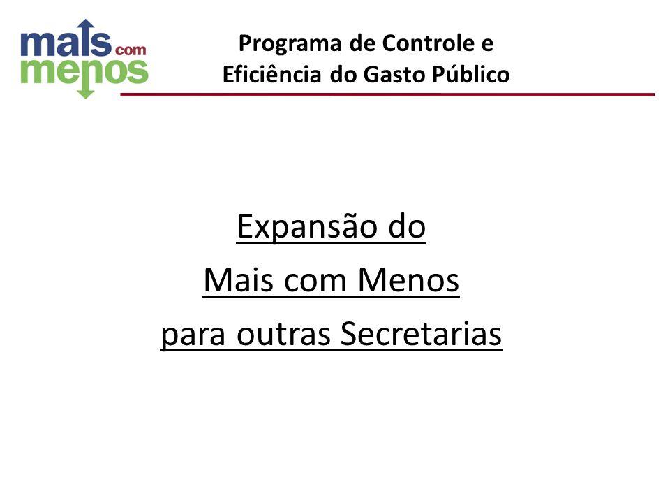 Expansão do Mais com Menos para outras Secretarias Programa de Controle e Eficiência do Gasto Público