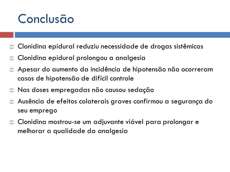 Conclusão Clonidina epidural reduziu necessidade de drogas sistêmicas Clonidina epidural prolongou a analgesia Apesar do aumento da incidência de hipo