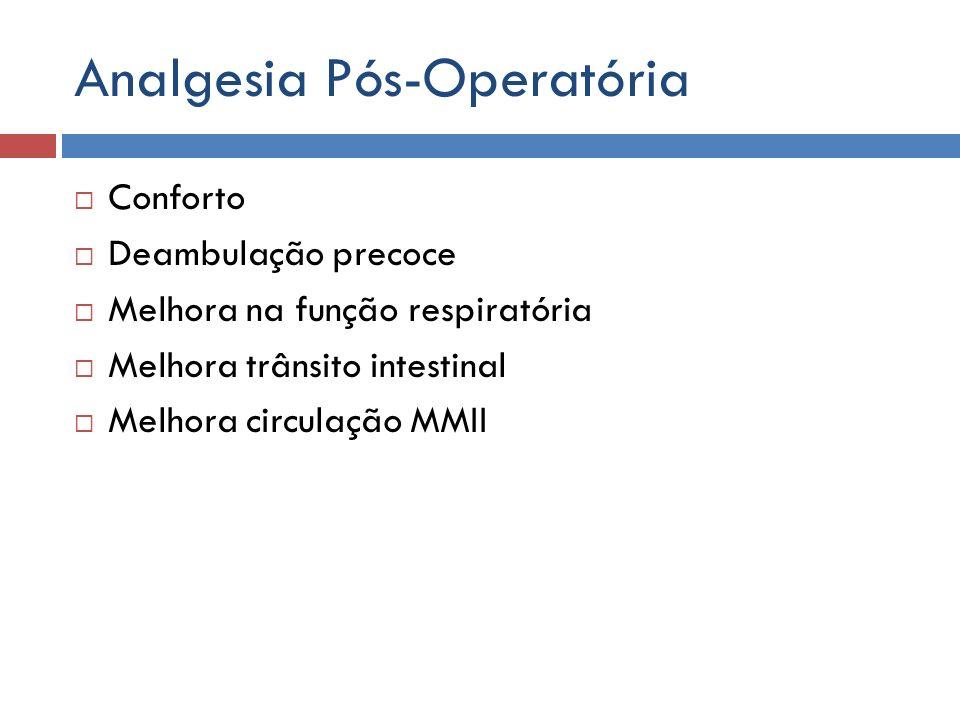 Analgesia Pós-Operatória Conforto Deambulação precoce Melhora na função respiratória Melhora trânsito intestinal Melhora circulação MMII