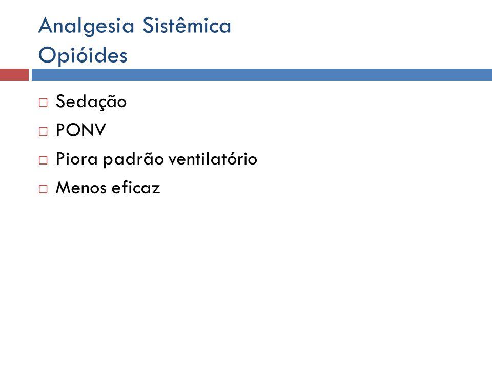 Analgesia Sistêmica Opióides Sedação PONV Piora padrão ventilatório Menos eficaz